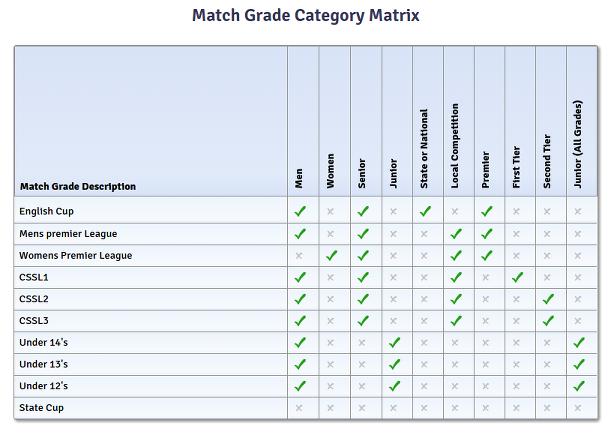 GradeMatrixSml